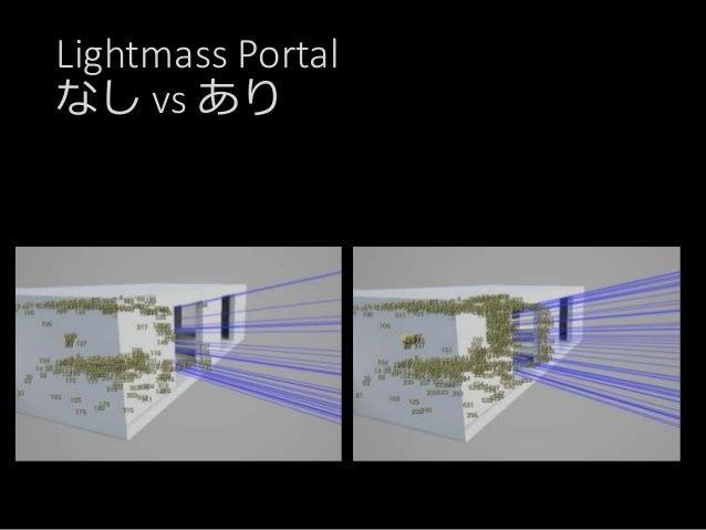 Skylightで屋内を照らす際、 Final GatherでSkylightを 重点的にサンプリングできるように、 Lightmass Portalを窓などに配置しましょう。 Direct Lighting Photonを出さない Sky L...