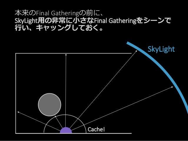 本来のFinal Gatheringのとき、 SkyLight