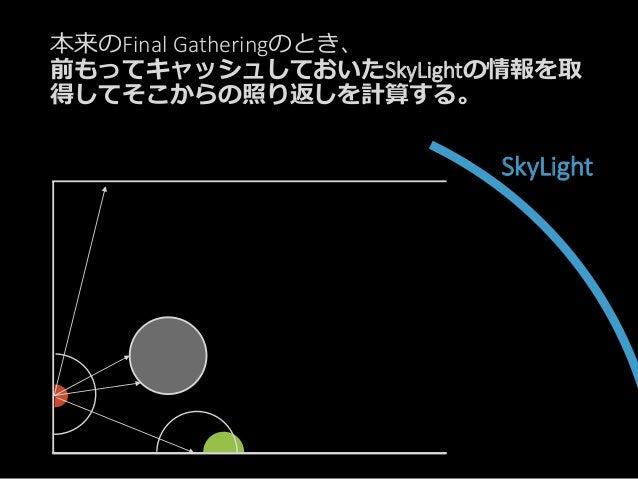 問題点 Skylightの二次以上の反射を取れない SkyLightここのSkylightingの事前キャッシュの値は?