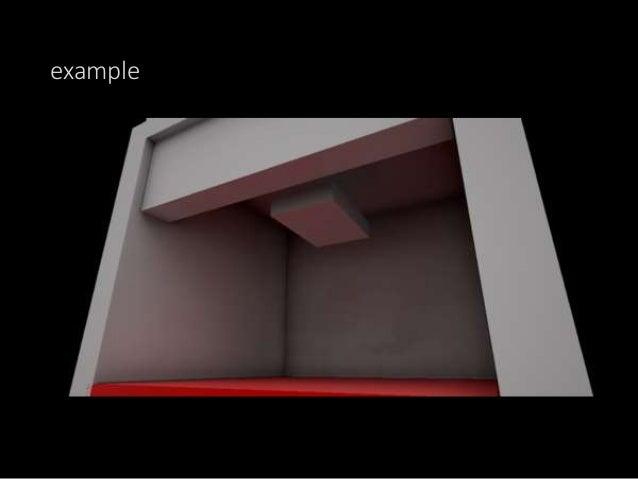 Lightmap作成アルゴリズムのまとめ Point Spot Directional Light.. Sky Light Direct Lighting ライトに 直接レイを飛ばす Final Gathering時に 直接参照 Indirec...