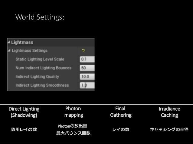 World Settings: Num Indirect Lighting Bounces (NILB) Photonが何回反射するか?その 最大数を設定できる。 Photon mapping Final Gathering Irradianc...