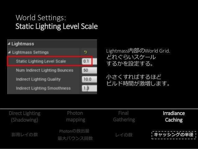World Settings: Num Indirect Lighting Bounces (NILB) このサンプルシーンで確認してみる。 マーキングされているテクセルが参照するフォトンの バウンスを確認
