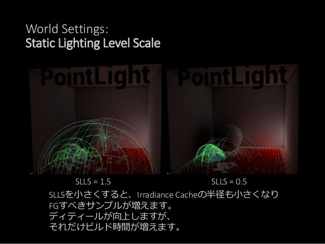 World Settings: Num Indirect Lighting Bounces (NILB) 0th Bounce (Direct Photon)