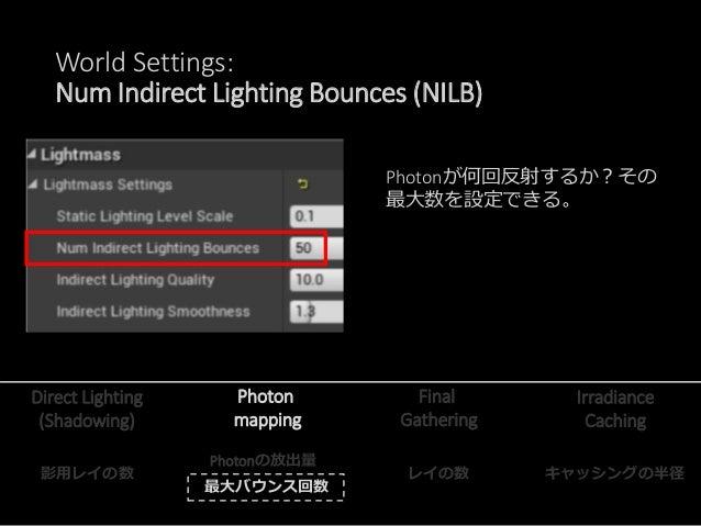 World Settings: Num Indirect Lighting Bounces (NILB) 1st Bounce