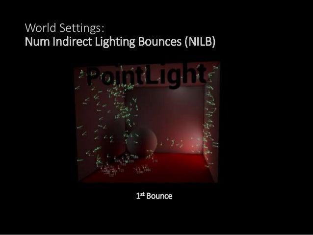 World Settings: Num Indirect Lighting Bounces (NILB) 4th Bounce