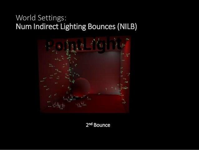 World Settings: Num Indirect Lighting Bounces (NILB) 50th Bounce