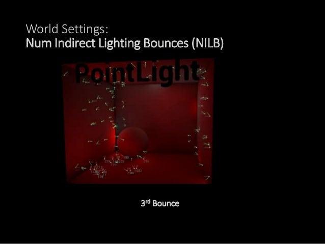 World Settings: Num Indirect Lighting Bounces (NILB) Direct Photon 1st Bounce 1回目のバウンスでフォトンが激減するので、 ビルド時間への影響が少ない