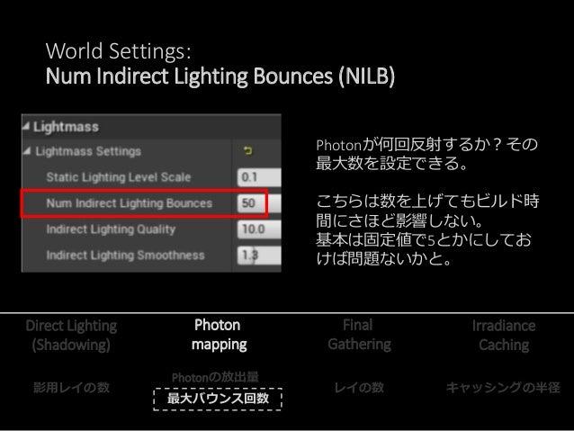 World Settings: Indirect Lighting Quality (ILQ) ILQ=1 ILQ=3