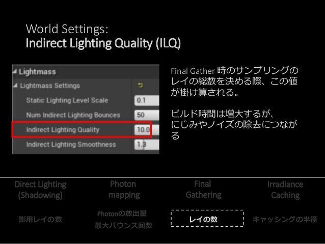 World Settings: Indirect Lighting Smoothness (ILS) Irradiance Cachingのキャッシュ半径 を制御する 値を大きくすることで、ビルド時 間は減り、にじみが解消されるが、 逆に、ディ...