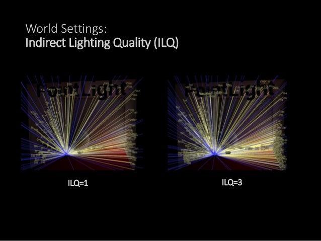 World Settings: Indirect Lighting Smoothness (ILS) ILS=2.5 ILS=0.25