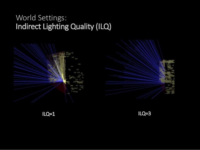 World Settings: Photon mapping Final Gathering Irradiance Caching Direct Lighting (Shadowing) 影用レイの数 Photonの放出量 最大バウンス回数 レ...