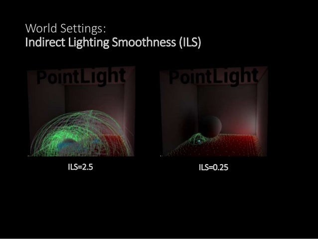 Build Lighting: Lighting Quality Photon mapping Final Gathering Irradiance Caching Direct Lighting (Shadowing) 影用レイの数 Phot...
