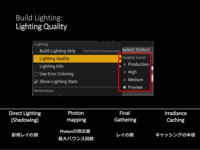 Build Lighting: Lighting Quality Preview Production 放出Photonもしてるのがわかります