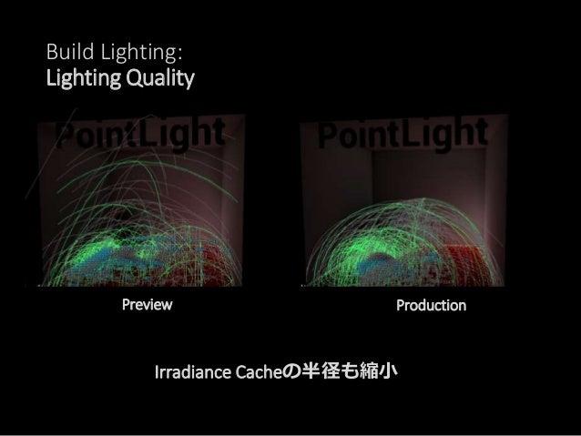 LightmassのLightmap作成まとめ 間接光を出すために、 Lightmassは Photon Mappingを軸とした アルゴリズムを使用している。 SkylightはPhotonを発しないため、 作法や効果が異なる World S...