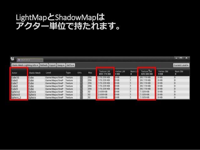 LightMapとShadowMapは アクター単位で持たれます。