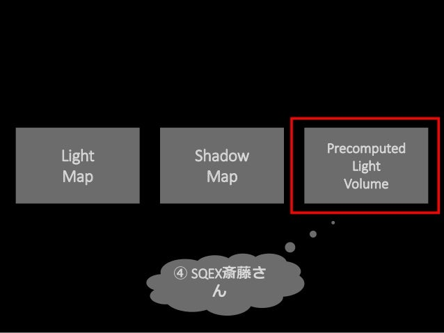 Light Map Shadow Map Precomputed Light Volume ④ SQEX斎藤さ ん