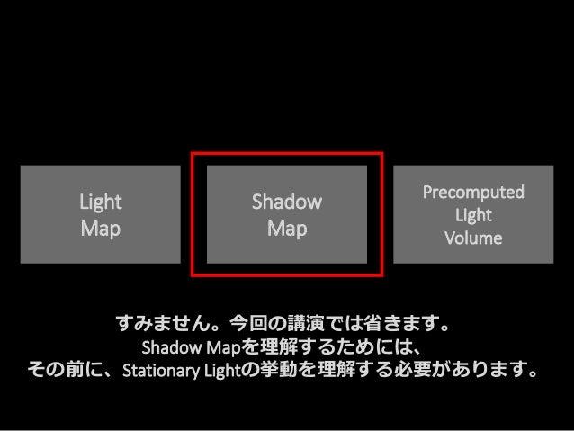 Light Map Shadow Map Precomputed Light Volume すみません。今回の講演では省きます。 Shadow Mapを理解するためには、 その前に、Stationary Lightの挙動を理解する必要があります。