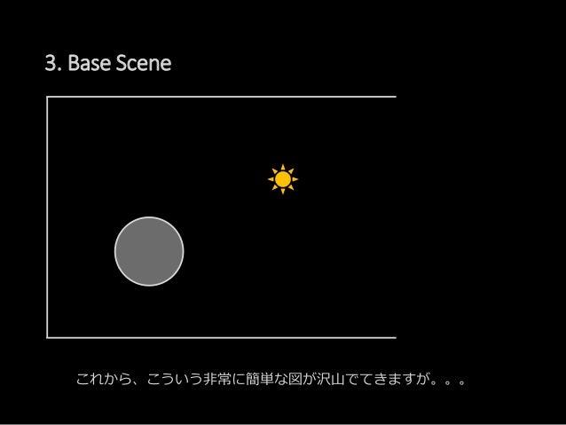 3. Base Scene これから、こういう非常に簡単な図が沢山でてきますが。。。