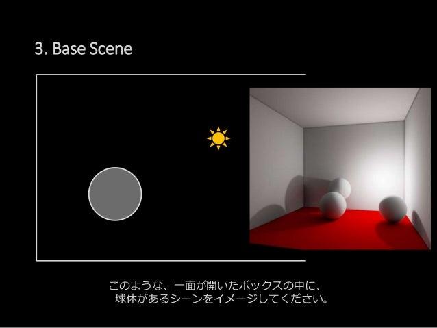 3. Base Scene このような、一面が開いたボックスの中に、 球体があるシーンをイメージしてください。