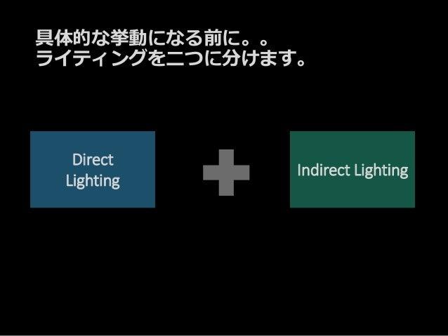 具体的な挙動になる前に。。 ライティングを二つに分けます。 Direct Lighting Indirect Lighting