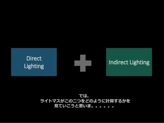 Direct Lighting Indirect Lighting では、 ライトマスがこの二つをどのように計算するかを 見ていこうと思いま。。。。。。