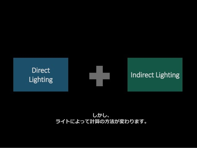 Direct Lighting Indirect Lighting しかし、 ライトによって計算の方法が変わります。