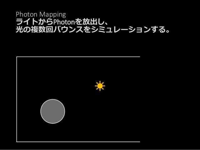 Photon Mapping 壁に衝突したフォトンは。。。