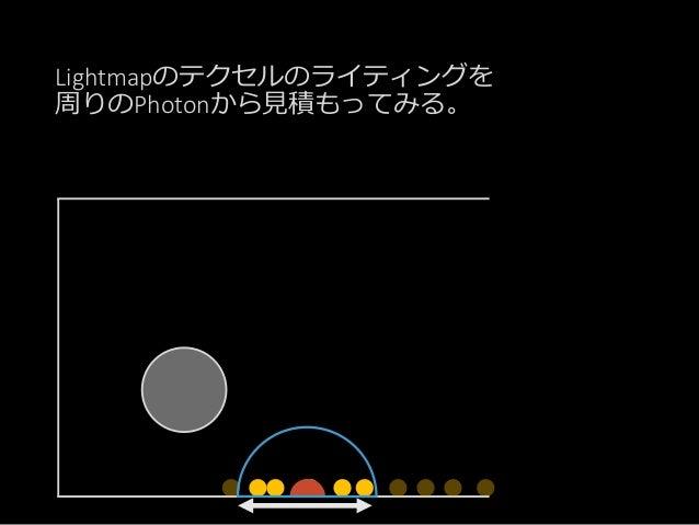 Photonが足りない!!