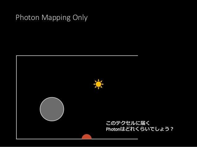 Photon Mapping Only (InDirect Photon) あたった面から。。。 ランダムに反射する。 ? ? ? ?