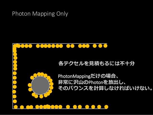 Final Gathering Concept Photon Mappingだけならば 近傍のフォトンだけ。 これでは不十分なら。。。