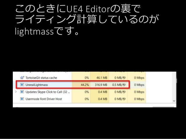 このときにUE4 Editorの裏で ライティング計算しているのが lightmassです。