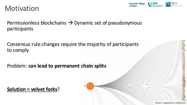 Flux: Revisiting Near Blocks for Proof-of-Work Blockchains Slide 2