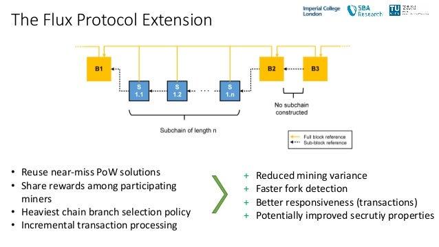 Flux: Revisiting Near Blocks for Proof-of-Work Blockchains Slide 3