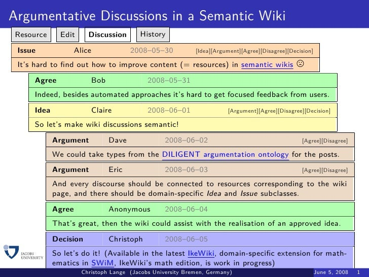 Argumentative Discussions in a Semantic Wiki  Resource     Edit     Discussion       History   Issue            Alice     ...