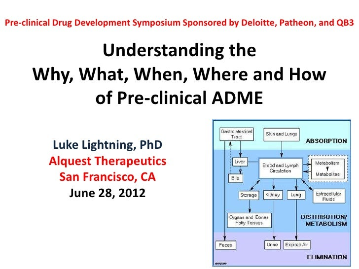 Pre-clinical Drug Development Symposium Sponsored by Deloitte, Patheon, and QB3             Understanding the      Why, Wh...