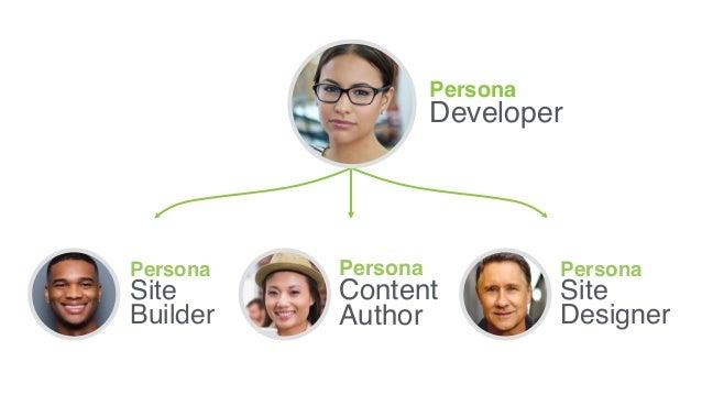 Persona Site  Builder Persona Content  Author Persona Site  Designer Persona Developer