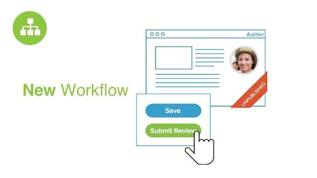 New Workflow Author
