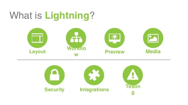What is Lightning? Integrations Testin g Security Layout Workflo w Preview Media