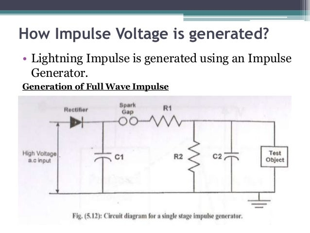 impulse generator and lightning characteristics simulation Simulation output waveform of generator d the four figures are one continuous waveform compare with the waveform parameters prescribed in us mil-std-1757, sae arp 5416 and other standards, it is obvious that the simulation results can fill the test demands of impulse current waveform.
