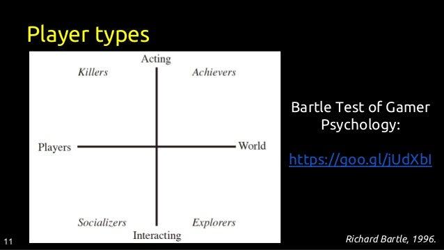 Player types Richard Bartle, 1996. Bartle Test of Gamer Psychology: https://goo.gl/jUdXbI 11
