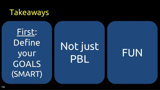 Takeaways First: Define your GOALS (SMART) Not just PBL FUN 14