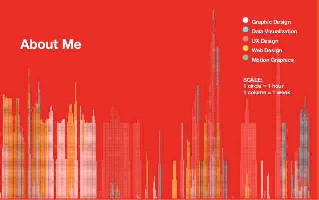 About Me  SCALE: 1 circle = 1 hour 1 column = 1 week Graphic Design Data Visualization UX Design Web Design Motion Graphics