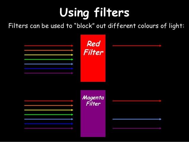 ... Light: Red Filter Magenta Filter; 22.