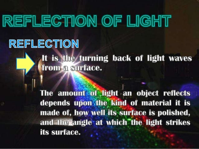 refraction reflection and optics Reflection and refraction lab report 1 -5 table i angle of refraction reflection using a ray optics mirror angle of reflection1 refelction2.