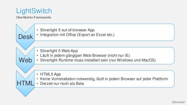 Desk • Silverlight 5 out-of-browser App • Integration mit Office (Export an Excel etc.) Web • Silverlight 5 Web-App • Läuf...