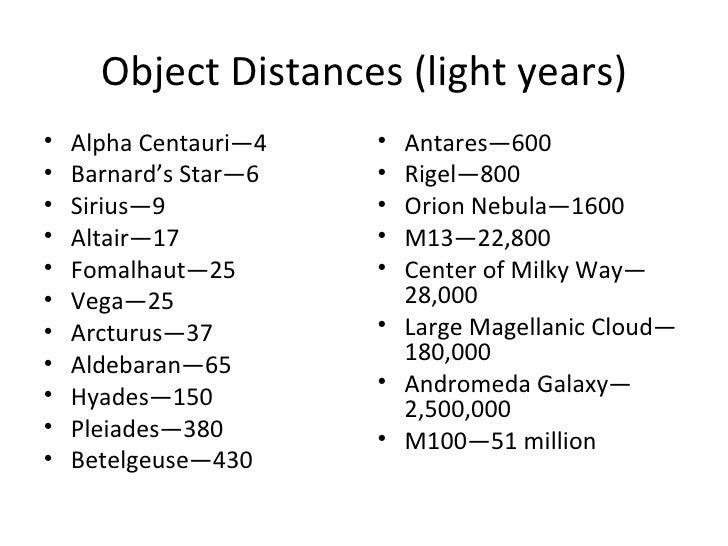 Time Travel Lightyears