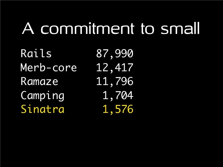 A commitment to small Rails       87,990 Merb-core   12,417 Ramaze      11,796 Camping      1,704 Sinatra      1,576