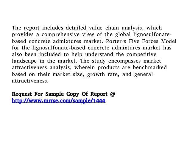 Cement Industry Five Forces Model : Lignosulfonate based concrete admixtures market detailed