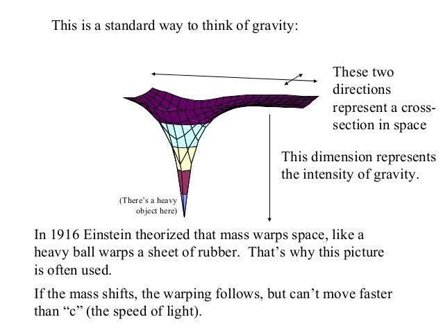 This is a standard way to think of gravity: These two directions represent a cross- section in space This dimension repres...