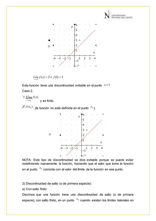 3)1(2)( 1   fxfLím x Esta función tiene una discontinuidad evitable en el punto 1x Caso 2. )( 0 xflímxx  y es finit...